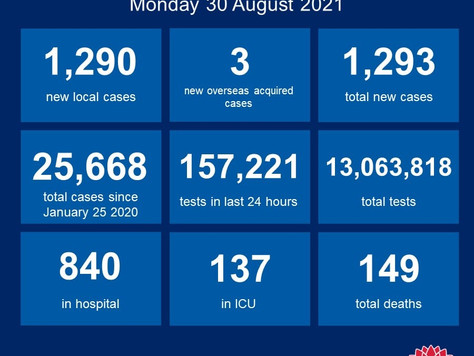 Covid Update - 30th August 2021