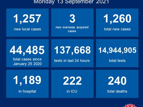 Covid Update 13th September 2021
