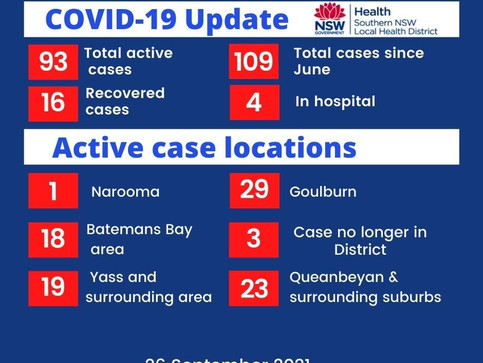 Two new Covid cases in Batmans Bay