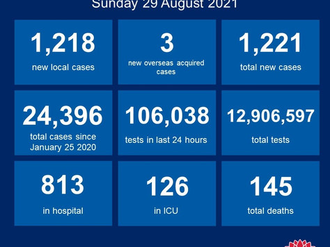 Covid Update: August 29th 2021