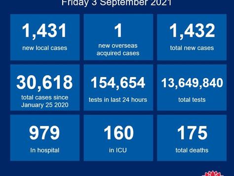 Covid update - September 3rd 2021