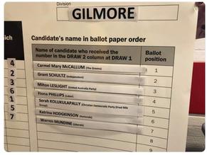 Gilmore Ballot paper decided