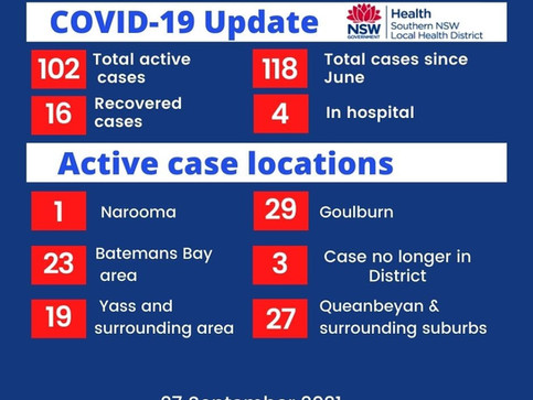 5 new Covid cases in Batemans Bay - now 24 cases in the shire