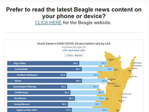 Your Beagle midweek edition September 29th 2021 OUT NOW