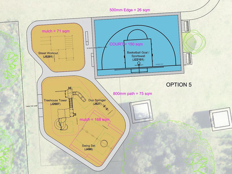 Improvements to recreation at Sandy Place, Long Beach