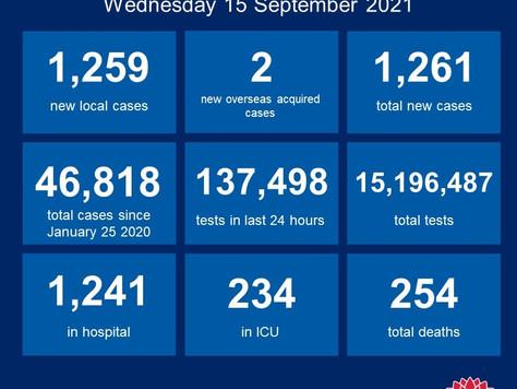 Covid update : 15th September 2021
