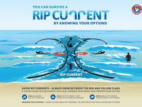 How to spot a rip current?