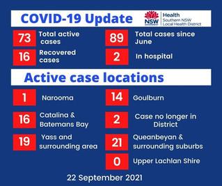 One new Covid Case in Batemans Bay