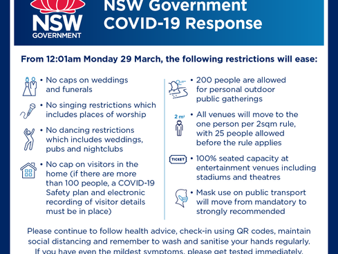 Major changes to COVID-19 rules come into place from Monday, 29 March