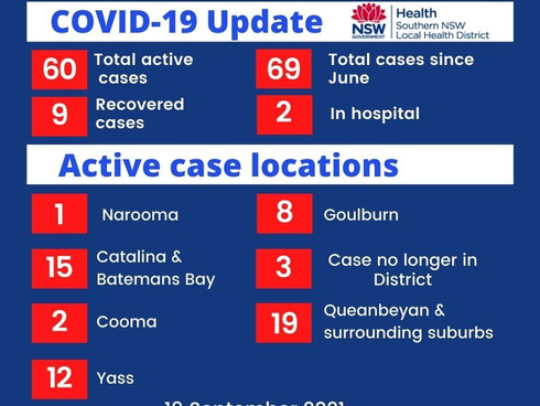 Three new cases are in Batemans Bay and are linked to the Batemans Bay cluster