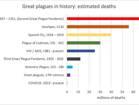 Plagues - part 2