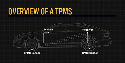 tpms-overview.png