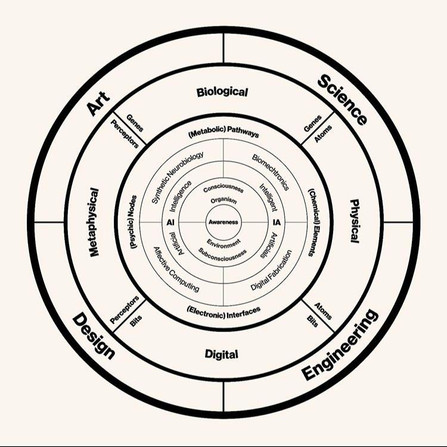Neri Oxman: quando la scienza incontra l'architettura