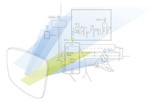 ZEISS_SmartLife_Grafik_3D-Objekt-Raum-Mo