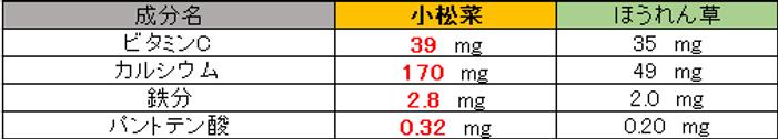 SnapCrab_NoName_2020-12-23_15-24-27_No-0