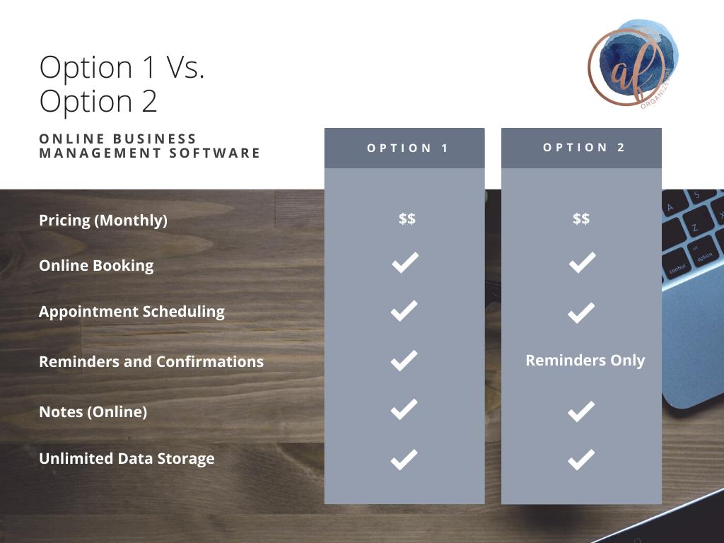 Software Comparison / Research