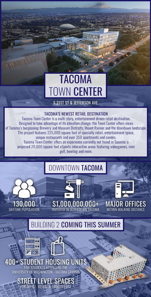 Tacoma-Town-Center-Infographic.png
