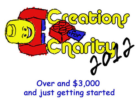 Crossing $3,000 and more creations added