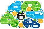 Agentur für Content Marketing