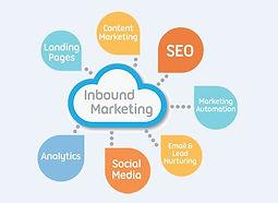 Die Instrumente von Inbound Marketing