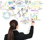 Beratung, Strategie & Projektmanagement für Online Marketing, Kommunikation und Event Management