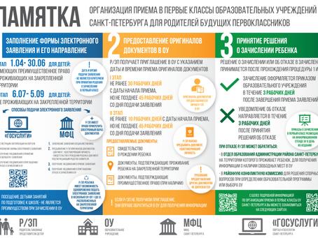 В Петербурге изменился порядок приема на обучение в первые классы школ