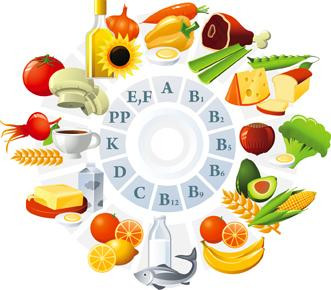Vitamins: Their Role In Our Body