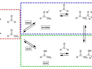 Teamcat co-authored a paper in Green Chem
