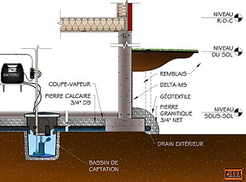 Building inspection expertise consultation engineering for Drain francais interieur