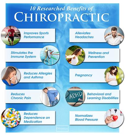 ChiropracticSummary.png