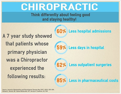 rethink_chiropractic_infographic.jpg