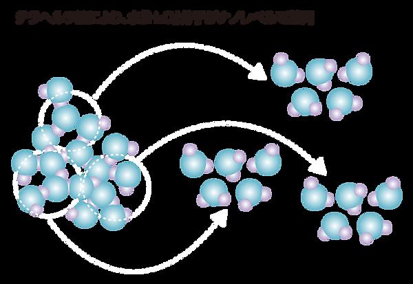 水分子が整列.png