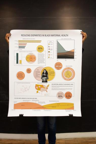 Black Maternal Health Poster