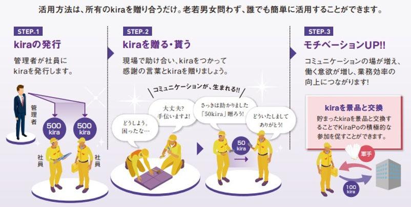 KiraPoの使い方.jpg