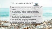Los 4 tipos de personas tatuadas