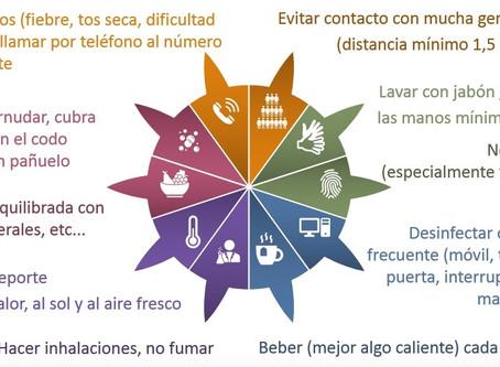 Prevenir el contagio con el Coronavirus