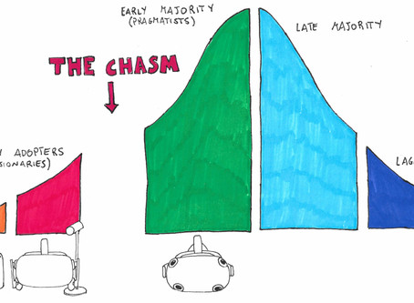 The B2B XR Chasm: what it is and how to survive