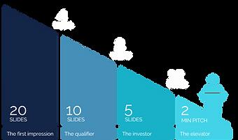 Framework for Success.png