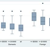 detail-and-summary-box-plots.png