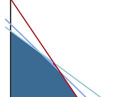 linear-prog_edited_edited.png