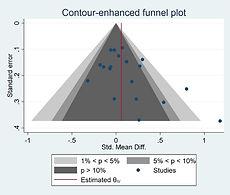 meta_funnel_contours_edited_edited.jpg