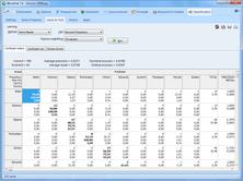 WordStat - Statistical representation