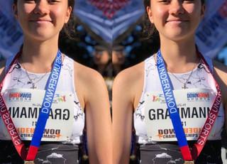 2018 DownUnder Championships (AUS & USA & NZ)