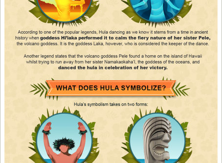 Everything You Ever Wanted to Know About Hula (but Didn't Know Who to Ask)