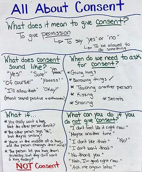 AllABout Consent.jpg