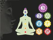 découvrir les chakras