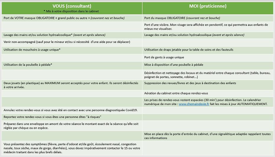 recommandations.PNG