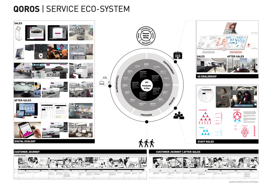 ServiceEcosystem.png