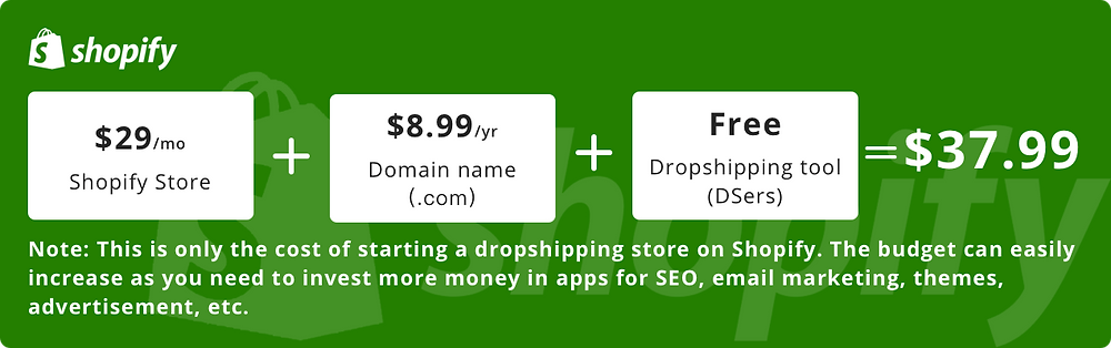 How much does it cost to start dropshipping - Minimum Cost to start dropshipping on Shopify - DSers