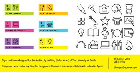 Lab Sevilla University Icons